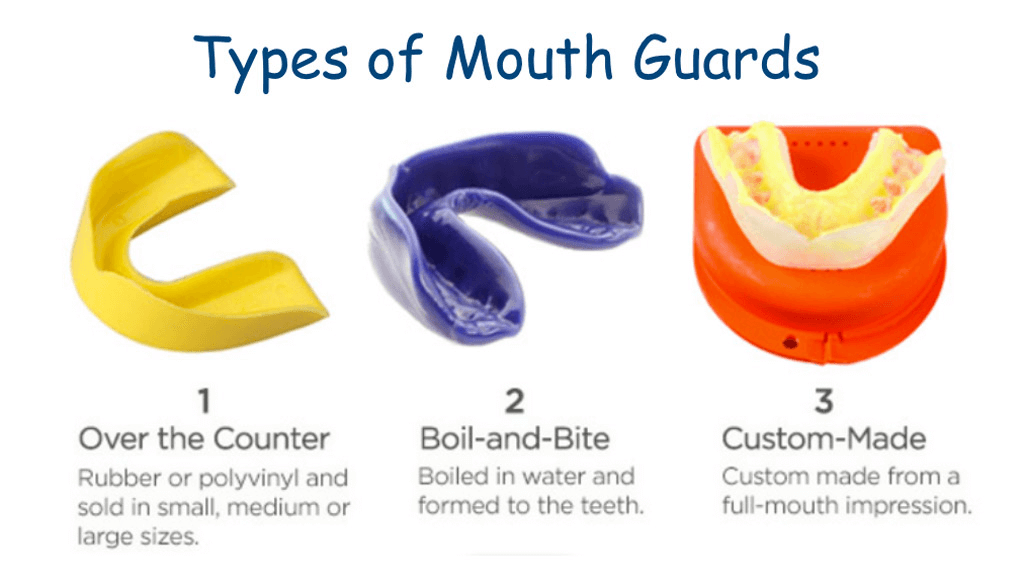 Generic Boil and Bite Mouthguard and Cover