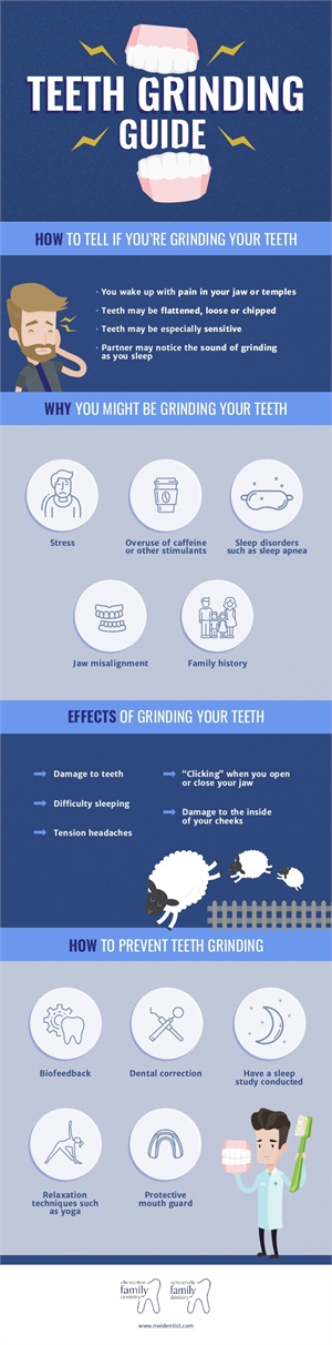 Teeth Grinding Guide