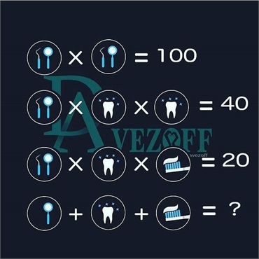 Dental Math