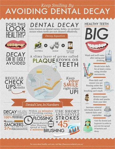 Avoiding Dental Decay